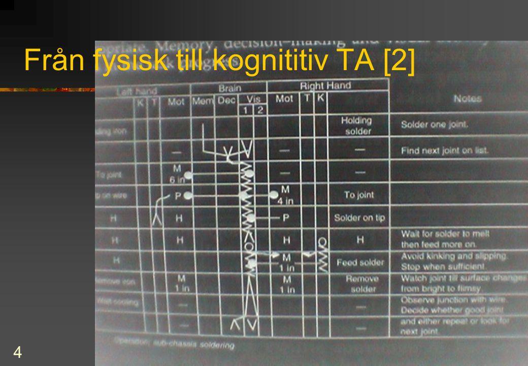 Från fysisk till kognititiv TA [2]